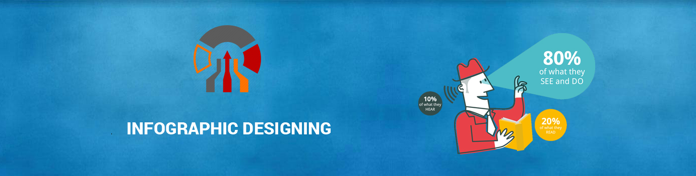 Best and Creative Infographics Designing Services